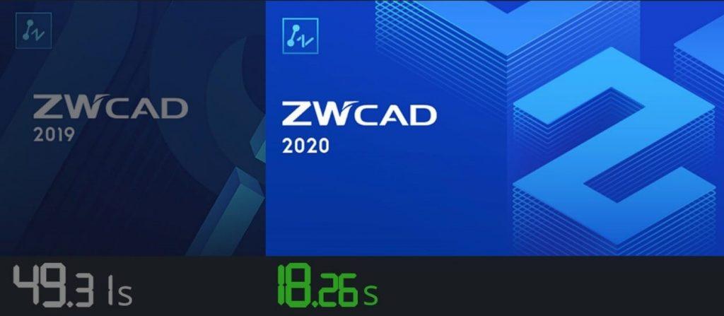 Szybkość otwierania rysunku w ZWCAD 2021